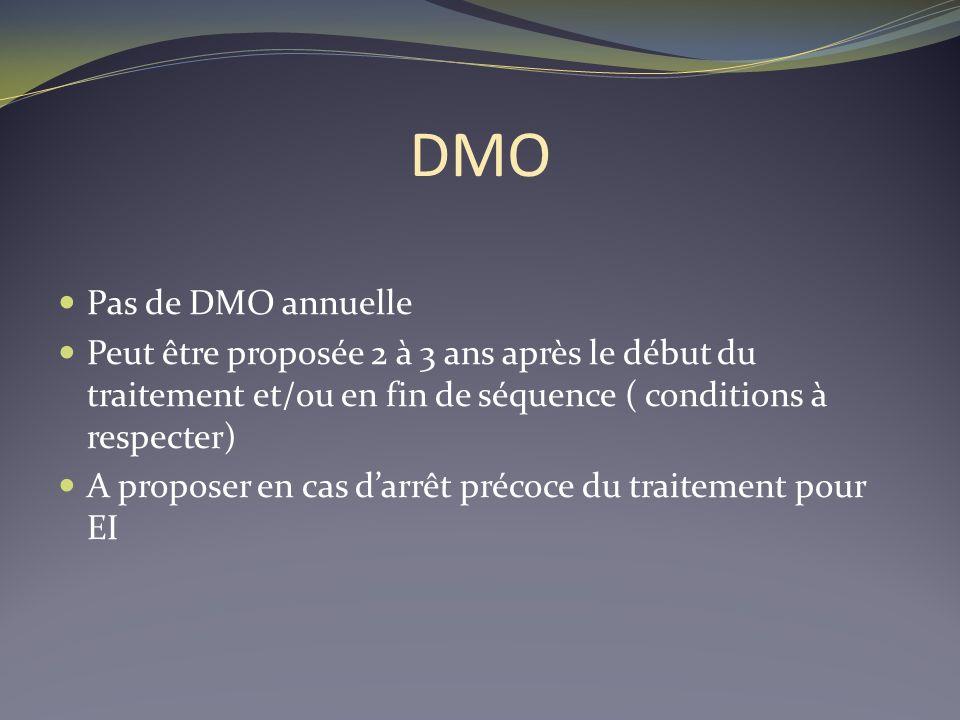DMO Pas de DMO annuelle Peut être proposée 2 à 3 ans après le début du traitement et/ou en fin de séquence ( conditions à respecter) A proposer en cas