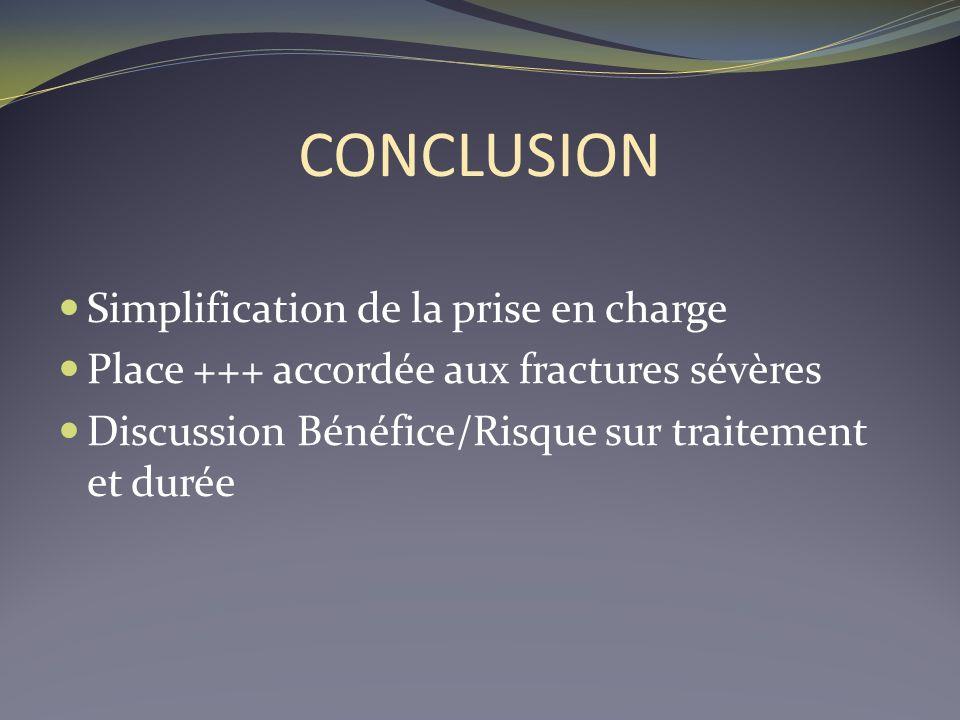 CONCLUSION Simplification de la prise en charge Place +++ accordée aux fractures sévères Discussion Bénéfice/Risque sur traitement et durée