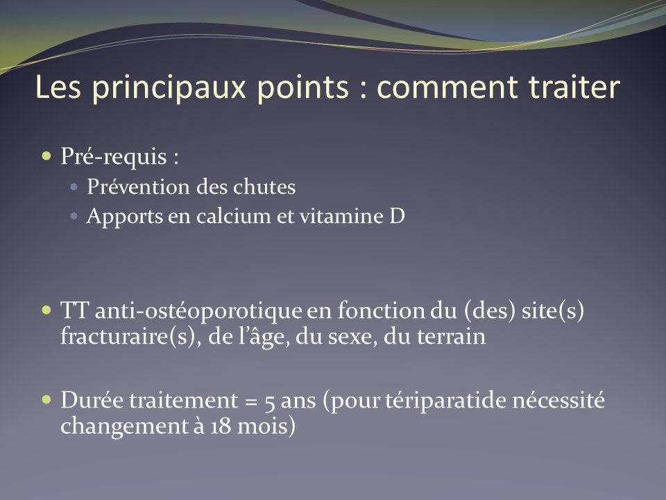 Les principaux points : comment traiter Pré-requis : Prévention des chutes Apports en calcium et vitamine D TT anti-ostéoporotique en fonction du (des