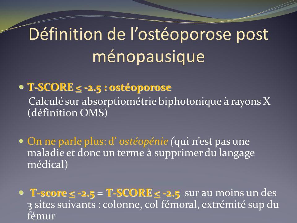 Définition de lostéoporose post ménopausique T-SCORE < -2.5 : ostéoporose T-SCORE < -2.5 : ostéoporose Calculé sur absorptiométrie biphotonique à rayons X (définition OMS) T-score < -2.5T-SCORE < -2.5 T-score < -2.5 = T-SCORE < -2.5 sur au moins un des 3 sites suivants : colonne, col fémoral, extrémité sup du fémur T-SCORE < -2.5 T-SCORE < -2.5 est un seuil diagnostique et NON un seuil de décision thérapeutique