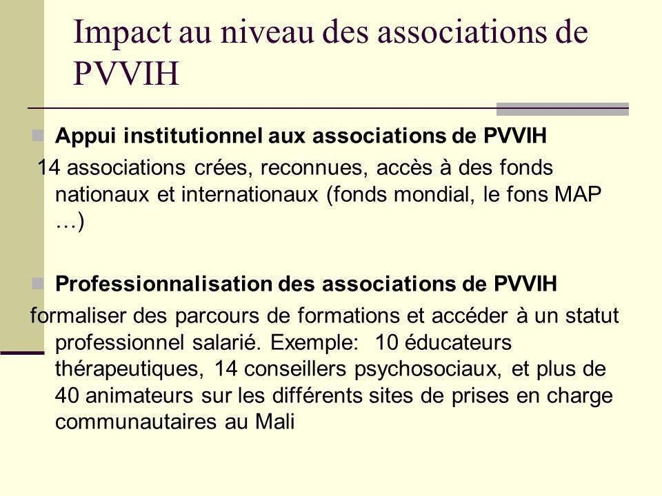 Impact au niveau des associations de PVVIH Appui institutionnel aux associations de PVVIH 14 associations crées, reconnues, accès à des fonds nationau