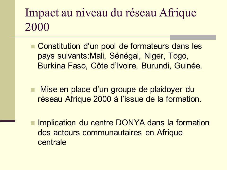 Impact au niveau du réseau Afrique 2000 Constitution dun pool de formateurs dans les pays suivants:Mali, Sénégal, Niger, Togo, Burkina Faso, Côte dIvo