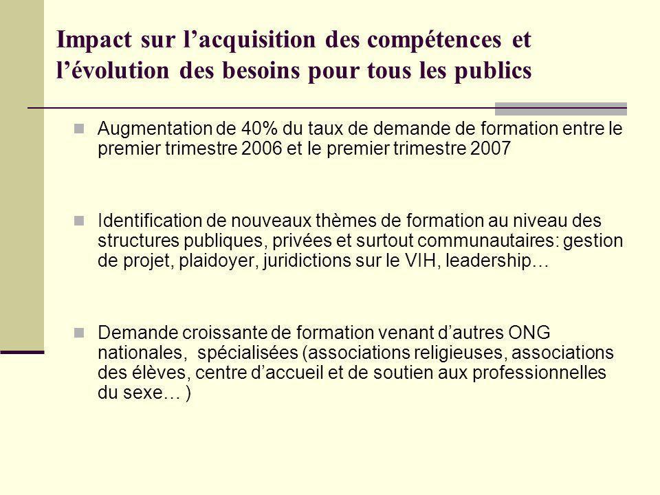 Impact sur lacquisition des compétences et lévolution des besoins pour tous les publics Augmentation de 40% du taux de demande de formation entre le p