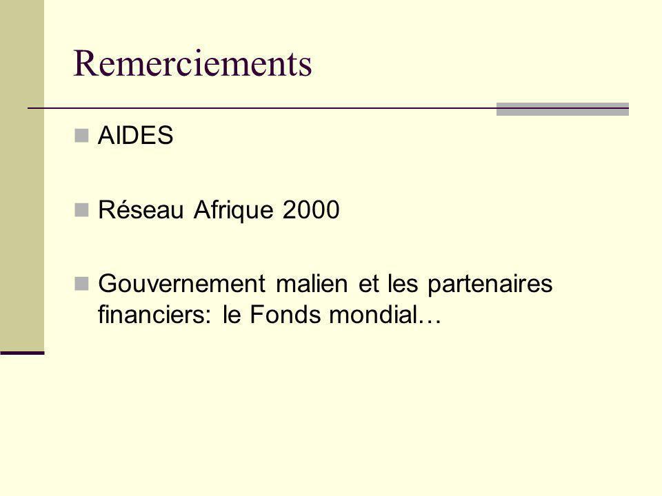 Remerciements AIDES Réseau Afrique 2000 Gouvernement malien et les partenaires financiers: le Fonds mondial…
