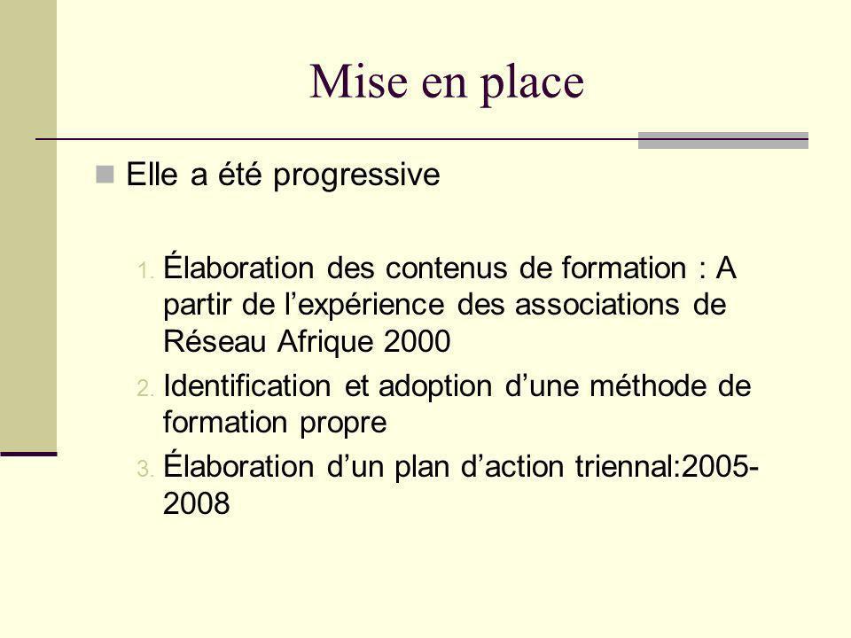 Mise en place Elle a été progressive 1. Élaboration des contenus de formation : A partir de lexpérience des associations de Réseau Afrique 2000 2. Ide