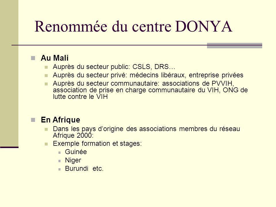 Renommée du centre DONYA Au Mali Auprès du secteur public: CSLS, DRS… Auprès du secteur privé: médecins libéraux, entreprise privées Auprès du secteur communautaire: associations de PVVIH, association de prise en charge communautaire du VIH, ONG de lutte contre le VIH En Afrique Dans les pays dorigine des associations membres du réseau Afrique 2000: Exemple formation et stages: Guinée Niger Burundi etc.