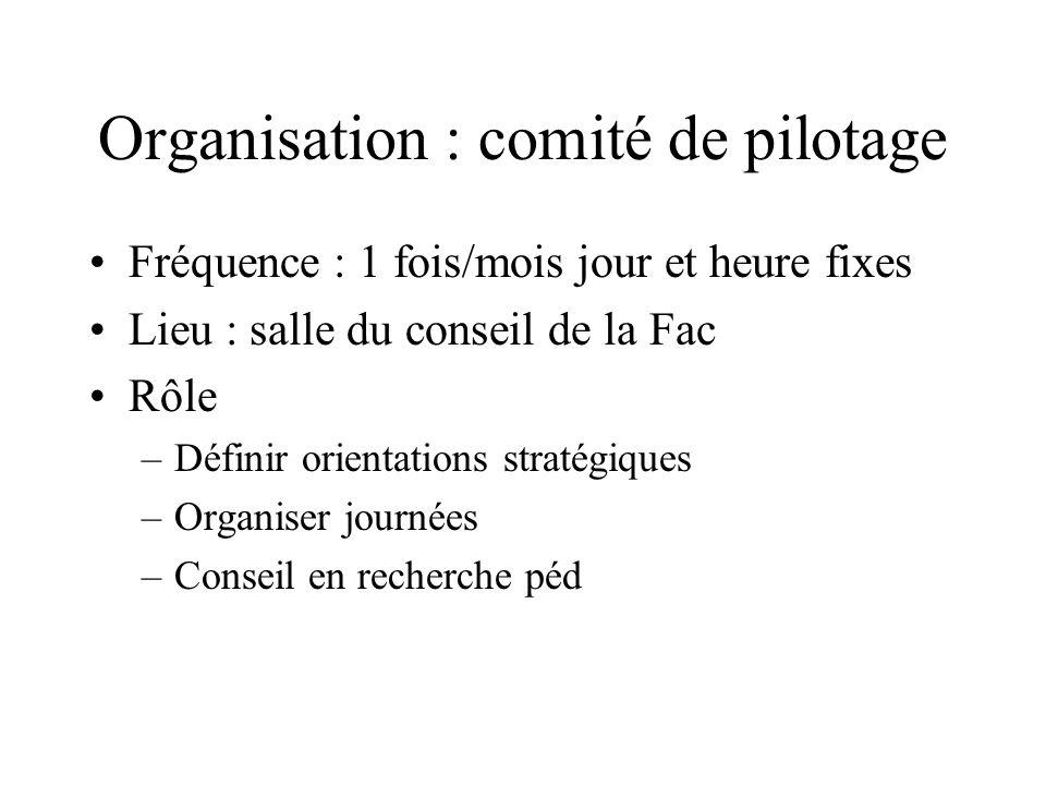 Organisation : comité de pilotage Fréquence : 1 fois/mois jour et heure fixes Lieu : salle du conseil de la Fac Rôle –Définir orientations stratégiques –Organiser journées –Conseil en recherche péd