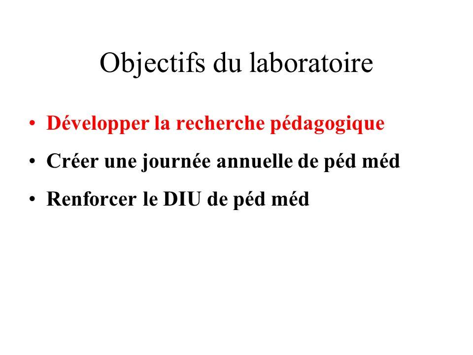 Objectifs du laboratoire Développer la recherche pédagogique Créer une journée annuelle de péd méd Renforcer le DIU de péd méd