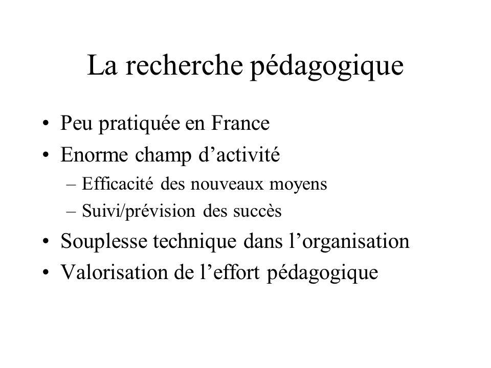 La recherche pédagogique Peu pratiquée en France Enorme champ dactivité –Efficacité des nouveaux moyens –Suivi/prévision des succès Souplesse technique dans lorganisation Valorisation de leffort pédagogique