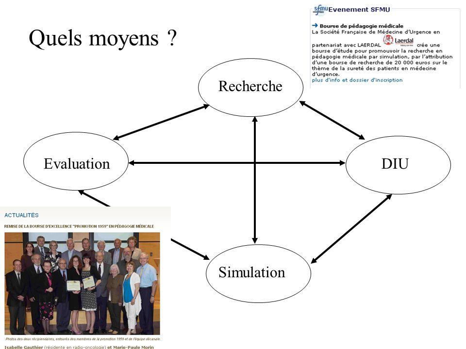 Recherche EvaluationDIU Simulation Quels moyens