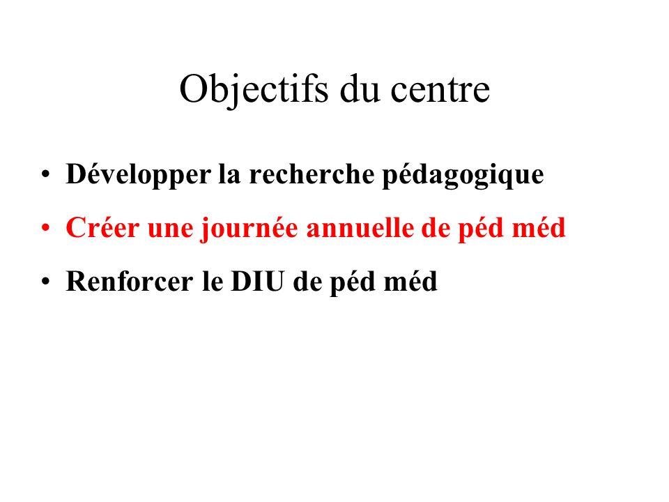 Objectifs du centre Développer la recherche pédagogique Créer une journée annuelle de péd méd Renforcer le DIU de péd méd