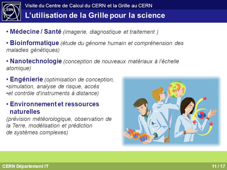 CERN Département IT11 / 17 Visite du Centre de Calcul du CERN et la Grille au CERN Médecine / Santé (imagerie, diagnostique et traitement ) Bioinforma