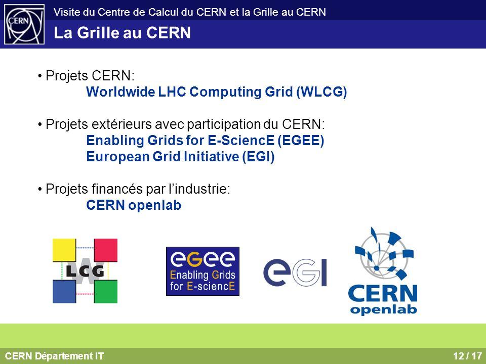 CERN Département IT12 / 17 Visite du Centre de Calcul du CERN et la Grille au CERN Projets CERN: Worldwide LHC Computing Grid (WLCG) Projets extérieur