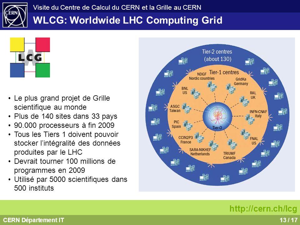 CERN Département IT13 / 17 Visite du Centre de Calcul du CERN et la Grille au CERN http://cern.ch/lcg WLCG: Worldwide LHC Computing Grid Le plus grand