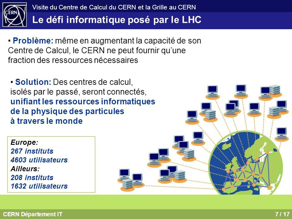 CERN Département IT7 / 17 Visite du Centre de Calcul du CERN et la Grille au CERN Problème: même en augmentant la capacité de son Centre de Calcul, le