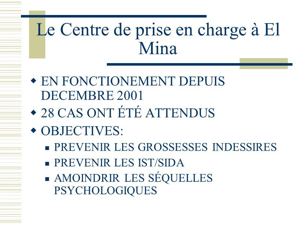Le Centre de prise en charge à El Mina EN FONCTIONEMENT DEPUIS DECEMBRE 2001 28 CAS ONT ÉTÉ ATTENDUS OBJECTIVES: PREVENIR LES GROSSESSES INDESSIRES PREVENIR LES IST/SIDA AMOINDRIR LES SÉQUELLES PSYCHOLOGIQUES