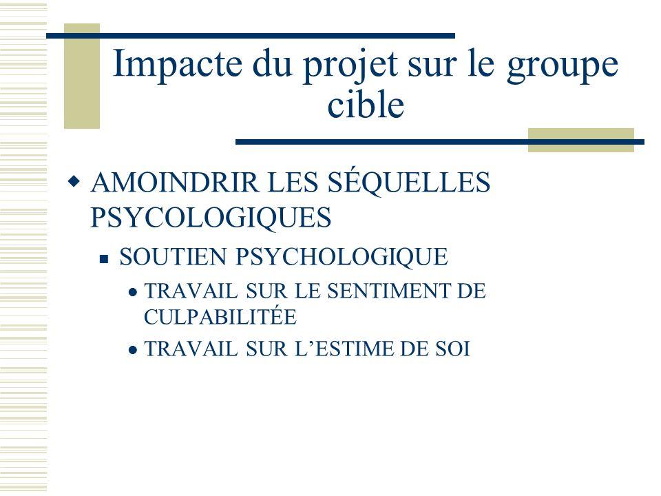 Impacte du projet sur le groupe cible AMOINDRIR LES SÉQUELLES PSYCOLOGIQUES SOUTIEN PSYCHOLOGIQUE TRAVAIL SUR LE SENTIMENT DE CULPABILITÉE TRAVAIL SUR LESTIME DE SOI