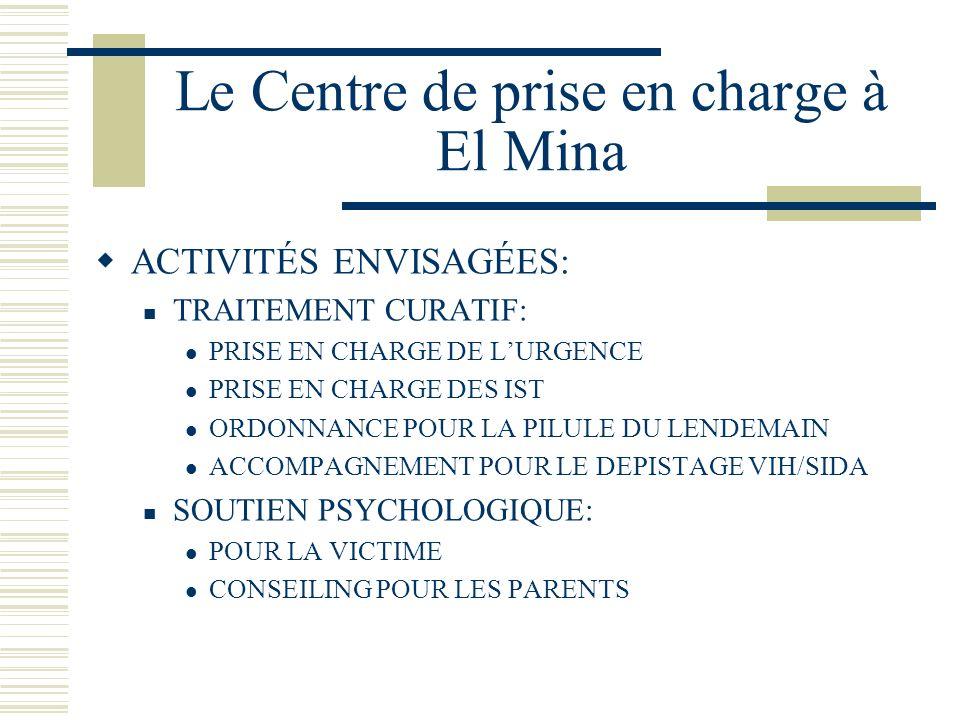 Le Centre de prise en charge à El Mina ACTIVITÉS ENVISAGÉES: TRAITEMENT CURATIF: PRISE EN CHARGE DE LURGENCE PRISE EN CHARGE DES IST ORDONNANCE POUR LA PILULE DU LENDEMAIN ACCOMPAGNEMENT POUR LE DEPISTAGE VIH/SIDA SOUTIEN PSYCHOLOGIQUE: POUR LA VICTIME CONSEILING POUR LES PARENTS
