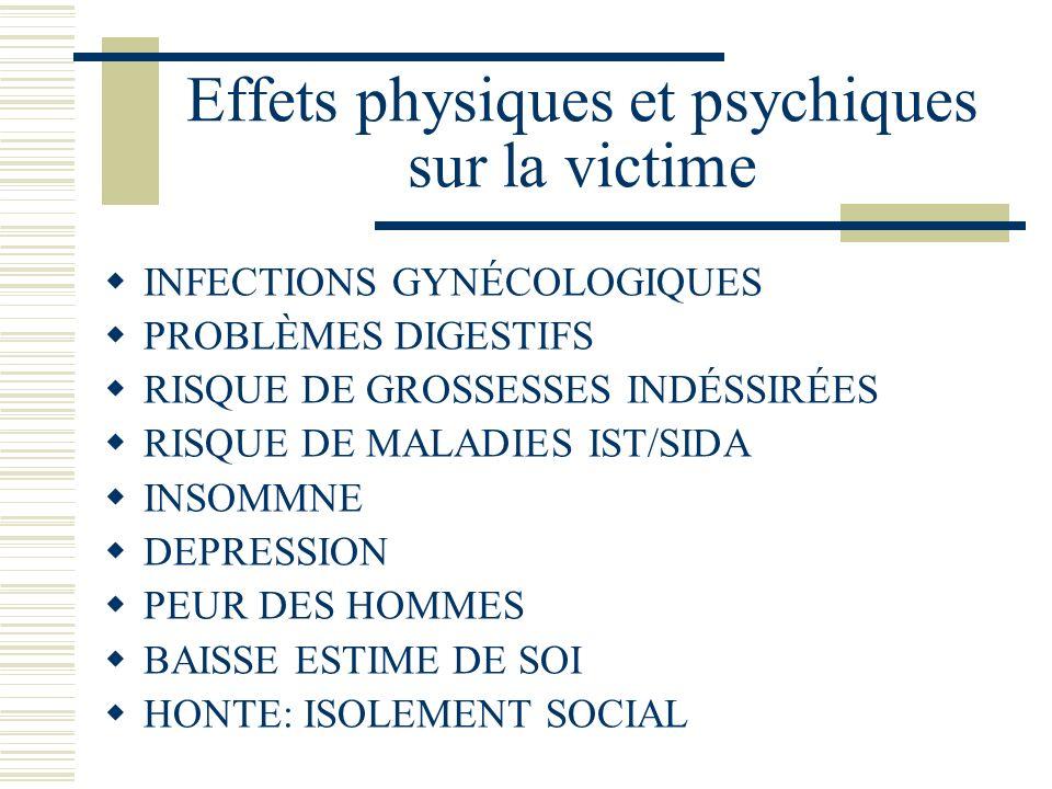 Effets physiques et psychiques sur la victime INFECTIONS GYNÉCOLOGIQUES PROBLÈMES DIGESTIFS RISQUE DE GROSSESSES INDÉSSIRÉES RISQUE DE MALADIES IST/SIDA INSOMMNE DEPRESSION PEUR DES HOMMES BAISSE ESTIME DE SOI HONTE: ISOLEMENT SOCIAL