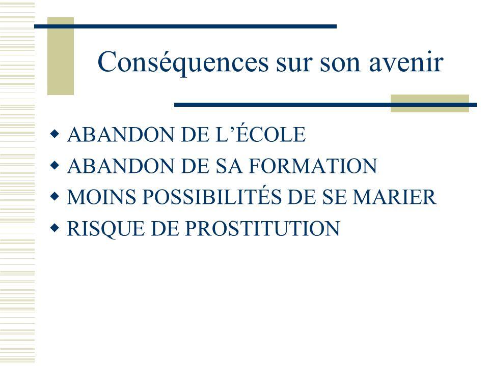 Conséquences sur son avenir ABANDON DE LÉCOLE ABANDON DE SA FORMATION MOINS POSSIBILITÉS DE SE MARIER RISQUE DE PROSTITUTION