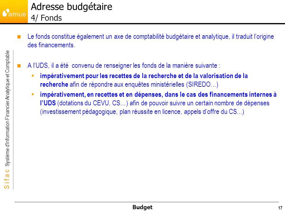 S i f a c Système dInformation Financier Analytique et Comptable Budget 17 Le fonds constitue également un axe de comptabilité budgétaire et analytique, il traduit lorigine des financements.