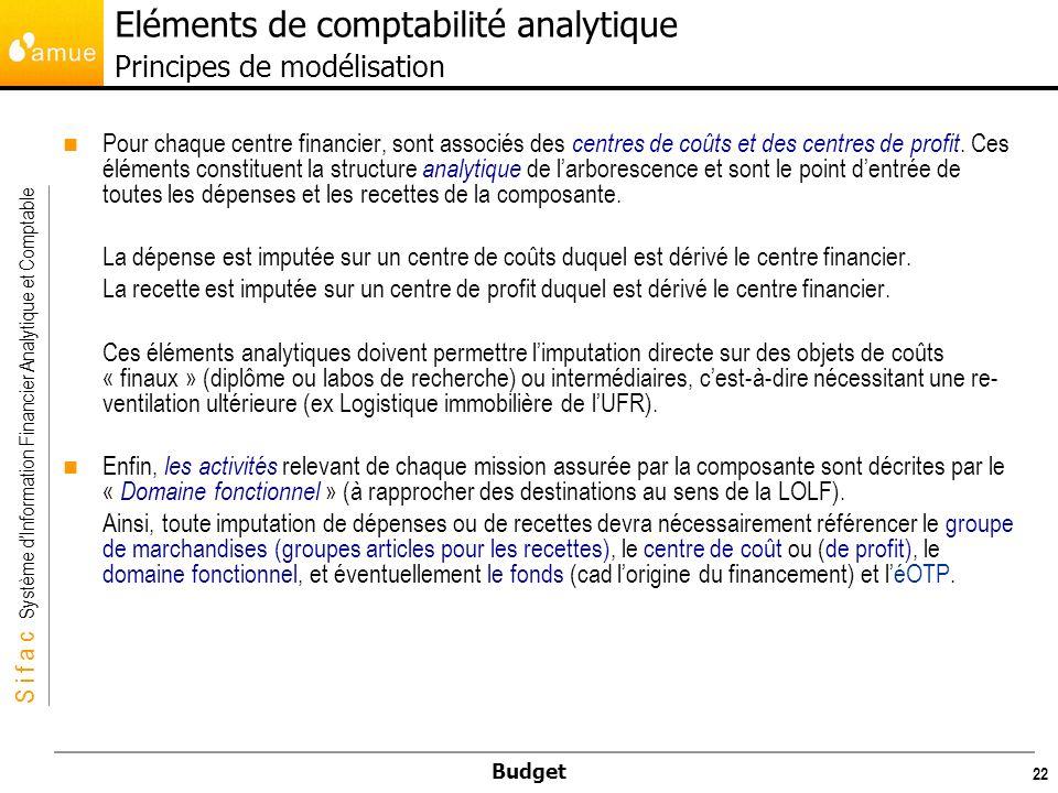 S i f a c Système dInformation Financier Analytique et Comptable Budget 22 Pour chaque centre financier, sont associés des centres de coûts et des centres de profit.