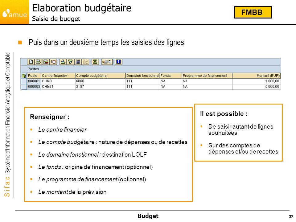 S i f a c Système dInformation Financier Analytique et Comptable Budget 33 Il est possible dans SIFAC de modifier une saisie de budget en créant une nouvelle pièce de modification.