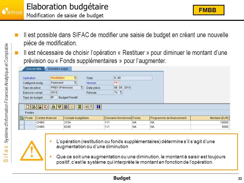 S i f a c Système dInformation Financier Analytique et Comptable Budget 34 La transaction FMRP_RW_BUDGET – « Etat de budget » permet davoir un récapitulatif des saisies budgétaires.