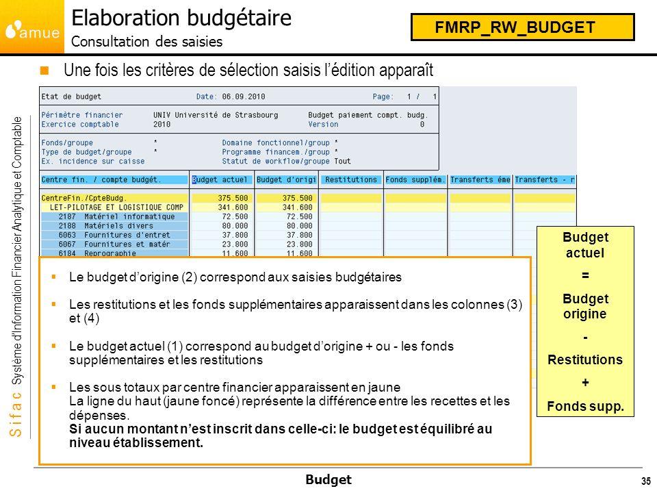 S i f a c Système dInformation Financier Analytique et Comptable Budget 36 Il est possible de voir le détail des pièces de saisies en double cliquant sur un montant, et ainsi de revenir à la pièce dorigine.
