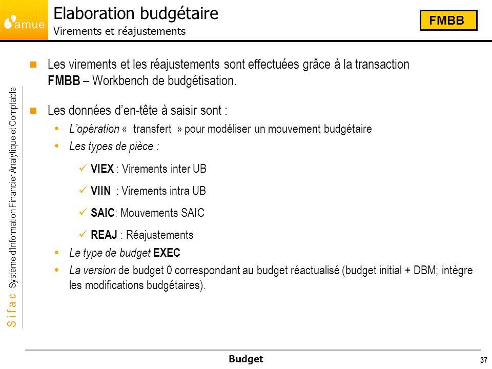 S i f a c Système dInformation Financier Analytique et Comptable Budget 37 Les virements et les réajustements sont effectuées grâce à la transaction FMBB – Workbench de budgétisation.