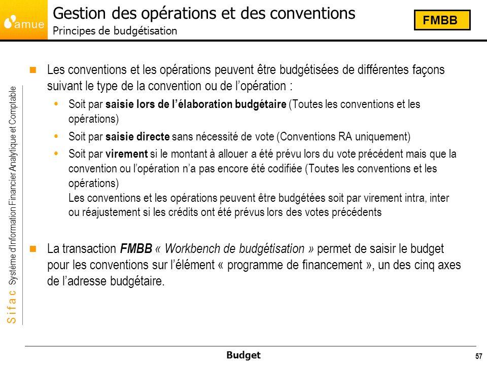S i f a c Système dInformation Financier Analytique et Comptable Budget 57 Les conventions et les opérations peuvent être budgétisées de différentes façons suivant le type de la convention ou de lopération : Soit par saisie lors de lélaboration budgétaire (Toutes les conventions et les opérations) Soit par saisie directe sans nécessité de vote (Conventions RA uniquement) Soit par virement si le montant à allouer a été prévu lors du vote précédent mais que la convention ou lopération na pas encore été codifiée (Toutes les conventions et les opérations) Les conventions et les opérations peuvent être budgétées soit par virement intra, inter ou réajustement si les crédits ont été prévus lors des votes précédents La transaction FMBB « Workbench de budgétisation » permet de saisir le budget pour les conventions sur lélément « programme de financement », un des cinq axes de ladresse budgétaire.