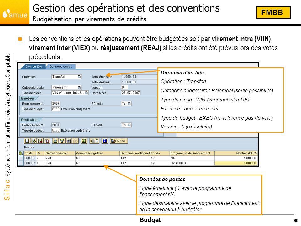 S i f a c Système dInformation Financier Analytique et Comptable Budget 60 Données den-tête Opération : Transfert Catégorie budgétaire : Paiement (seu