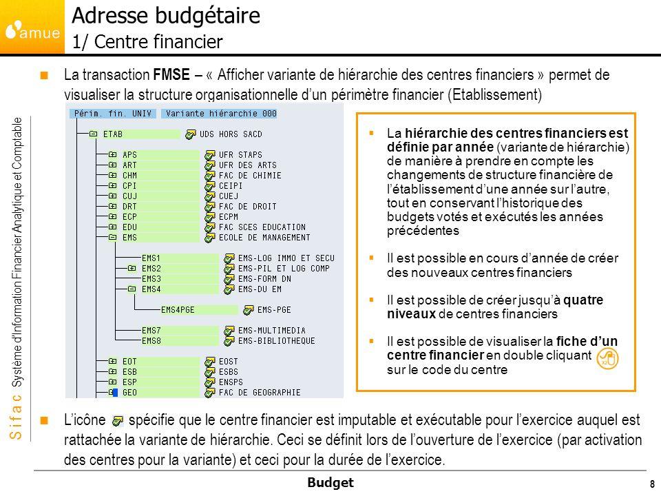 S i f a c Système dInformation Financier Analytique et Comptable Budget Licône spécifie que le centre financier est imputable et exécutable pour lexercice auquel est rattachée la variante de hiérarchie.