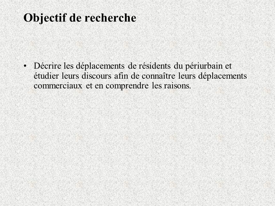 Objectif de recherche Décrire les déplacements de résidents du périurbain et étudier leurs discours afin de connaître leurs déplacements commerciaux e