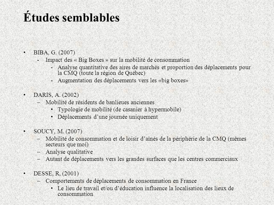 Études semblables BIBA, G. (2007) -Impact des « Big Boxes » sur la mobilité de consommation -Analyse quantitative des aires de marchés et proportion d