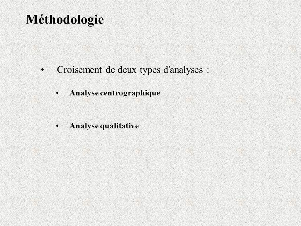 Méthodologie Croisement de deux types d'analyses : Analyse centrographique Analyse qualitative