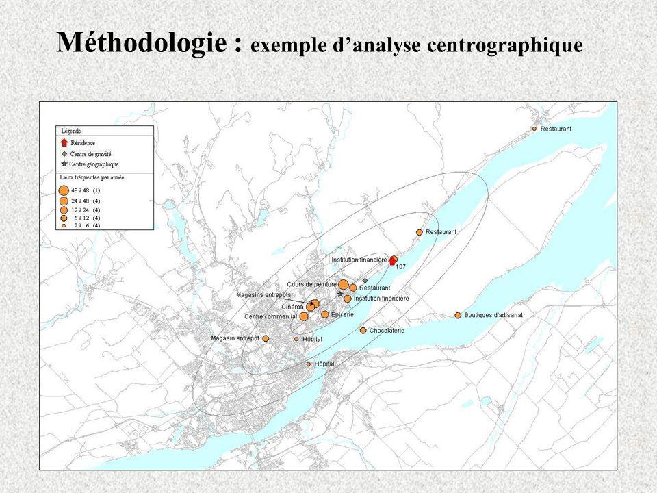 Méthodologie : exemple danalyse centrographique