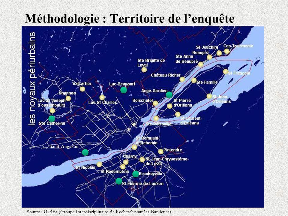 Méthodologie : Territoire de lenquête Source : GIRBa (Groupe Interdisciplinaire de Recherche sur les Banlieues) Saint-Augustin