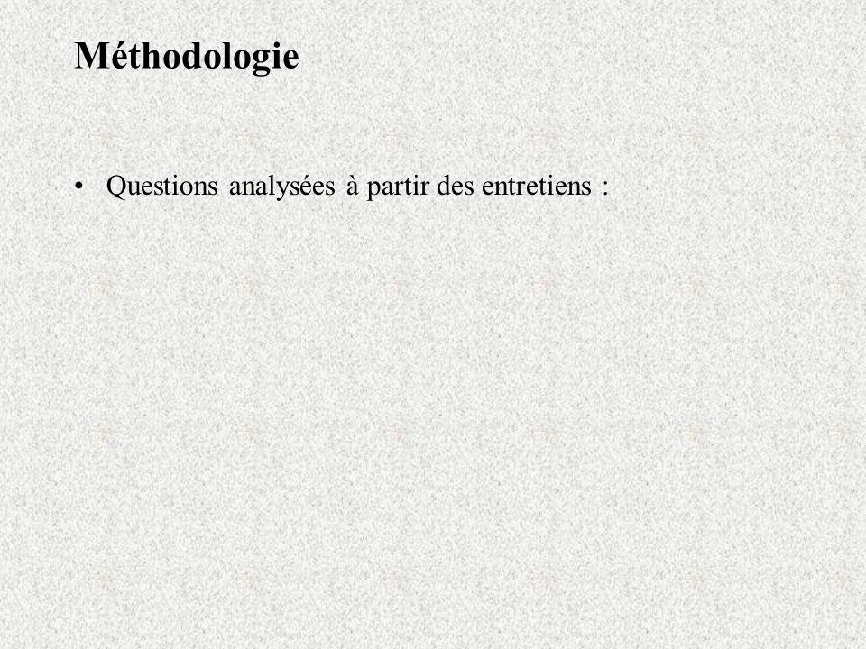 Méthodologie Questions analysées à partir des entretiens :