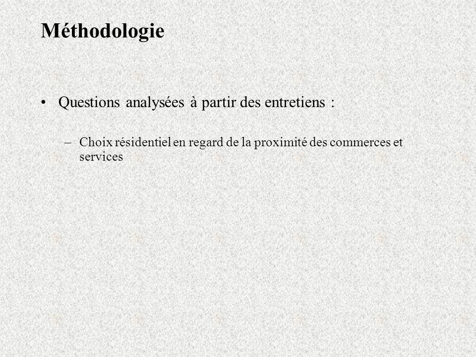 Méthodologie Questions analysées à partir des entretiens : –Choix résidentiel en regard de la proximité des commerces et services