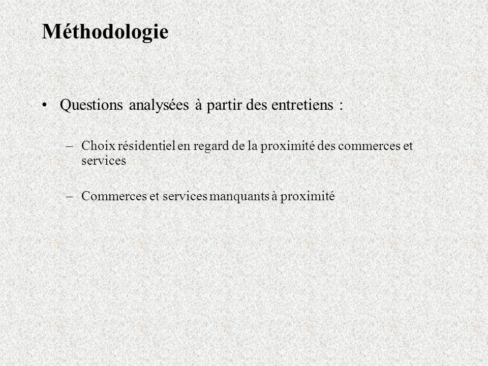 Méthodologie Questions analysées à partir des entretiens : –Choix résidentiel en regard de la proximité des commerces et services –Commerces et servic