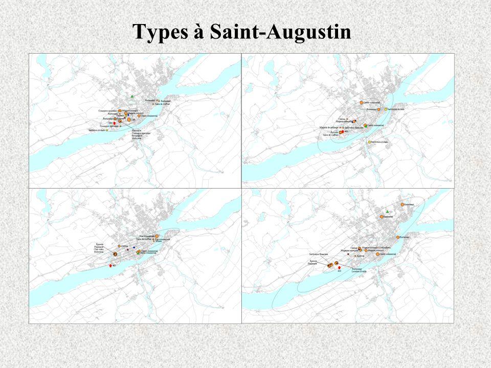 Types à Saint-Augustin