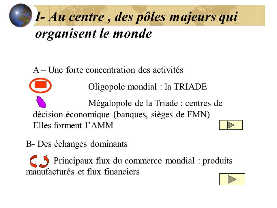 Centre et périphéries dans le monde Problématique: Quels sont les rapports entre la Triade/le Centre et le reste du monde? Espace développé Centre dim