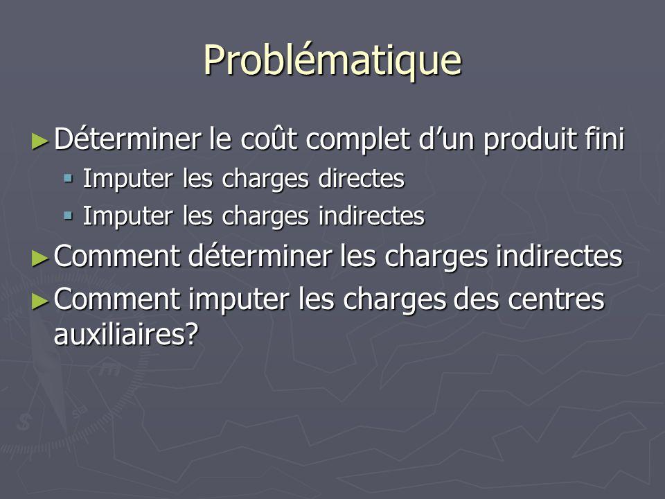 Problématique Déterminer le coût complet dun produit fini Déterminer le coût complet dun produit fini Imputer les charges directes Imputer les charges