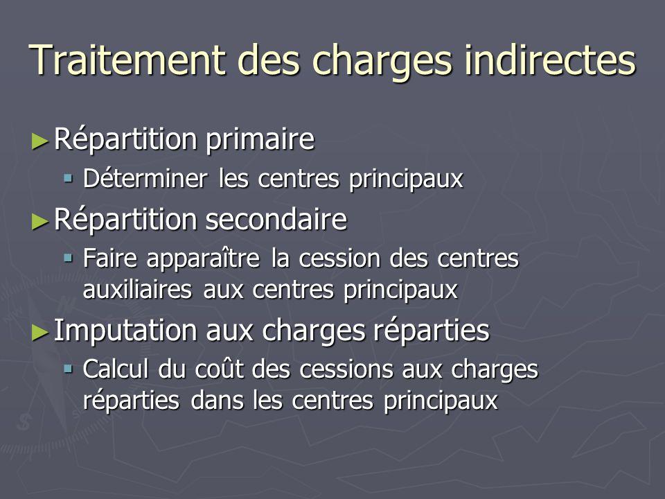 Traitement des charges indirectes Répartition primaire Répartition primaire Déterminer les centres principaux Déterminer les centres principaux Répart