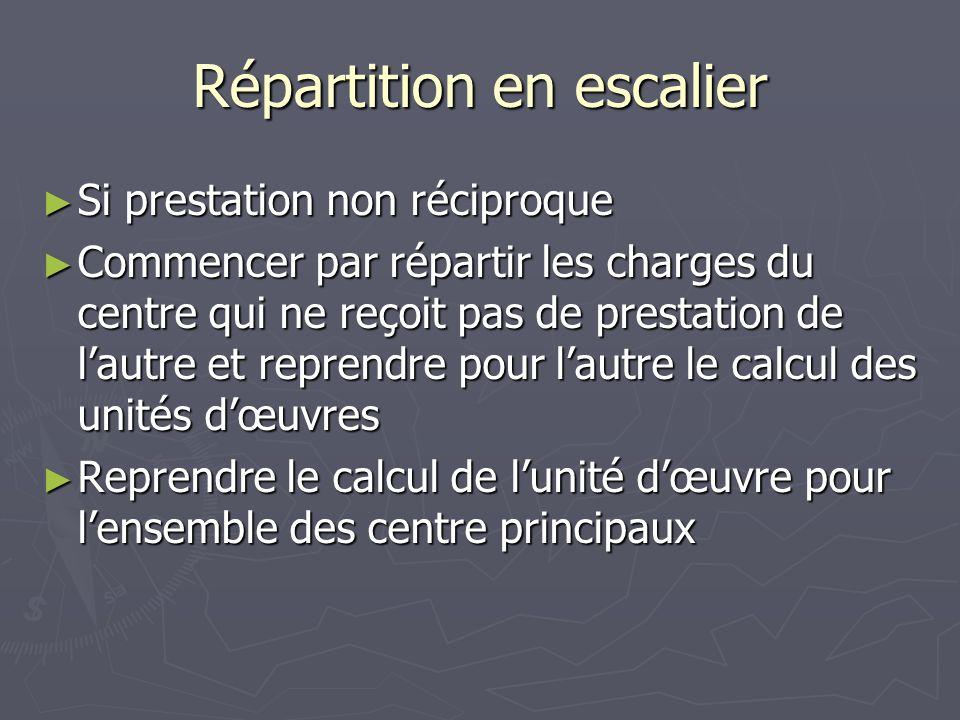 Répartition en escalier Si prestation non réciproque Si prestation non réciproque Commencer par répartir les charges du centre qui ne reçoit pas de pr