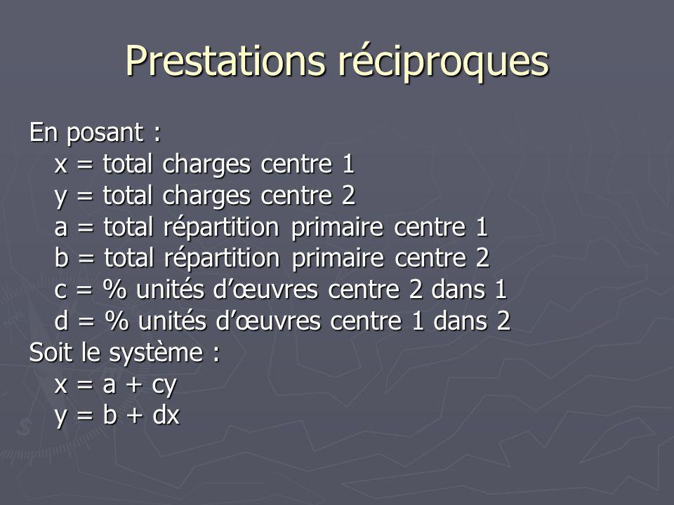 Prestations réciproques En posant : x = total charges centre 1 y = total charges centre 2 a = total répartition primaire centre 1 b = total répartitio