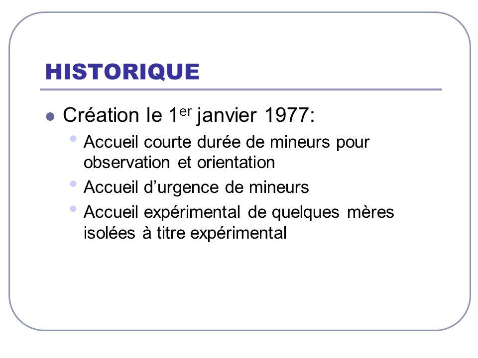 HISTORIQUE Création le 1 er janvier 1977: Accueil courte durée de mineurs pour observation et orientation Accueil durgence de mineurs Accueil expérime