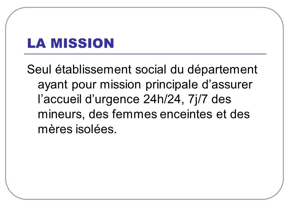 LA MISSION Seul établissement social du département ayant pour mission principale dassurer laccueil durgence 24h/24, 7j/7 des mineurs, des femmes ence
