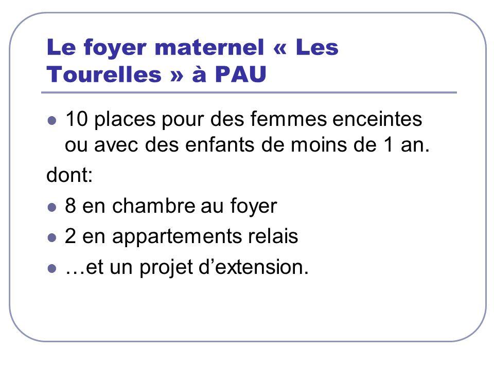 Le foyer maternel « Les Tourelles » à PAU 10 places pour des femmes enceintes ou avec des enfants de moins de 1 an. dont: 8 en chambre au foyer 2 en a